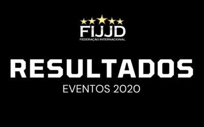 RESULTADOS DE LOS EVENTOS 2020
